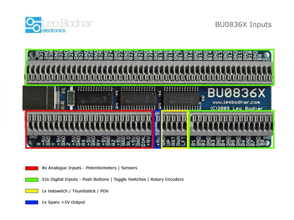 BU0836X 12Bit Joystick Board BU0836X 4999GBP Leo Bodnar – Rotary Encoder Joystick Wiring-diagram