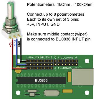 Ultra Precision 12-Bit Joystick Controller BU0836A