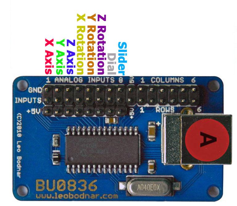 BU0836A 12-Bit Joystick Controller [BU0836A] - 24 99GBP